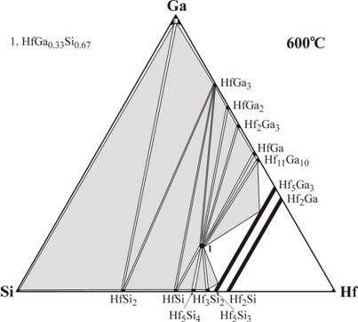 The Ternary System Hfgasi At 600c